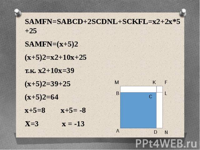 SAMFN=SABCD+2SCDNL+SCKFL=x2+2x*5+25SAMFN=SABCD+2SCDNL+SCKFL=x2+2x*5+25SAMFN=(x+5)2(x+5)2=x2+10x+25т.к. x2+10x=39(x+5)2=39+25(x+5)2=64х+5=8 х+5= -8Х=3 х = -13