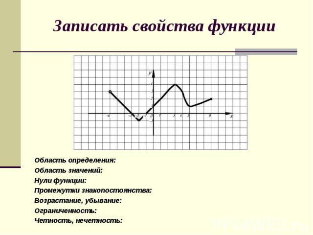 Записать свойства функцииОбласть определения:Область значений:Нули функции:Промежутки знакопостоянства:Возрастание, убывание:Ограниченность:Четность, нечетность: