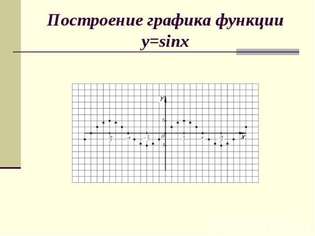 Построение графика функции y=sinx
