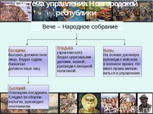 Система управления Новгородской республики Вече – Народное собраниеПосадник Высш