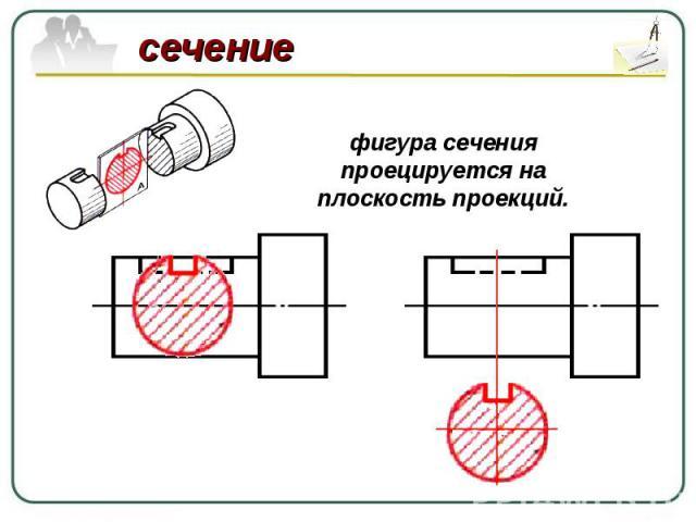 фигура сечения проецируется на плоскость проекций.