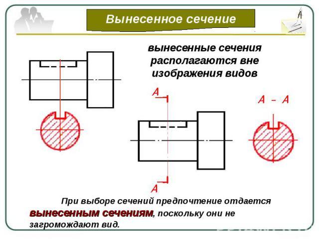 вынесенные сечения располагаются вне изображения видовПри выборе сечений предпочтение отдается вынесенным сечениям, поскольку они не загромождают вид.
