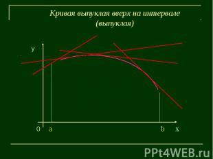 Кривая выпуклая вверх на интервале(выпуклая)у