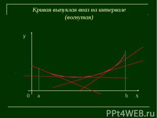 Кривая выпуклая вниз на интервале(вогнутая)у