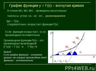 График функции у = f (х) – вогнутая криваяВ точках М1, М2, М3… проведены касател