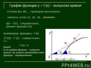 График функции у = f (х) – выпуклая криваяВывод:Если график функции – выпуклая к