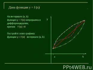На интервале (а, b)функция у = f (x) непрерывна и дифференцируема, причем f '(x)