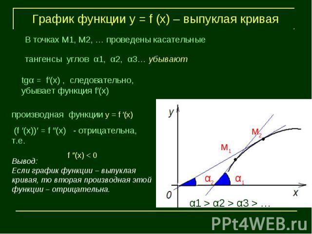 График функции у = f (х) – выпуклая криваяВывод:Если график функции – выпуклая кривая, то вторая производная этой функции – отрицательна.