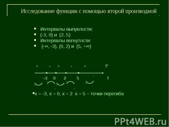Исследование функции с помощью второй производнойИнтервалы выпуклости:(-3, 0) и (2, 5)Интервалы вогнутости: (-∞, -3), (0, 2) и (5, +∞)