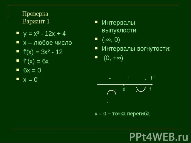 ПроверкаВариант 1у = х³ - 12х + 4х – любое числоf'(х) = 3х² - 12f''(х) = 6х6х = 0х = 0
