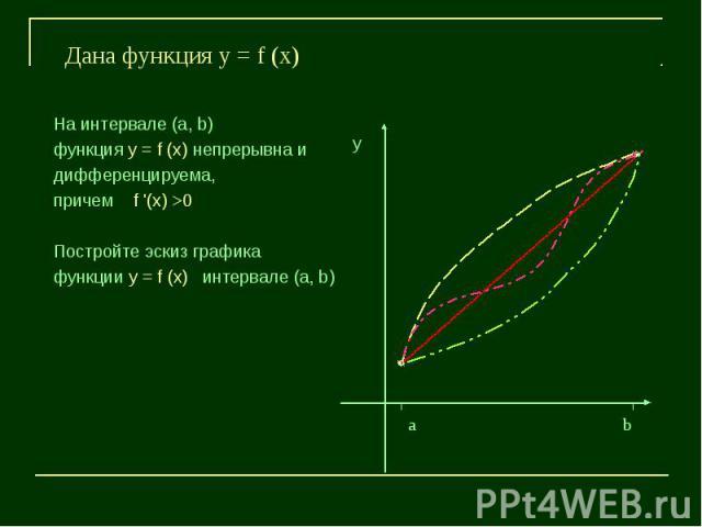На интервале (а, b)функция у = f (x) непрерывна и дифференцируема, причем f '(x) >0Постройте эскиз графикафункции у = f (x) интервале (а, b)