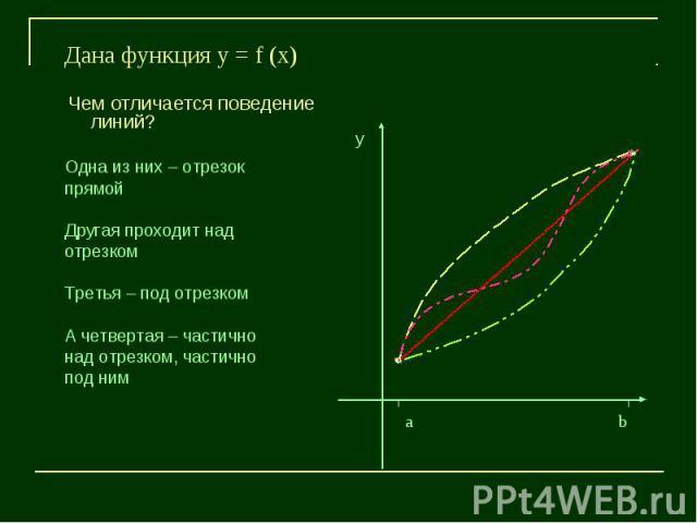 Чем отличается поведение линий?Одна из них – отрезок прямойДругая проходит над отрезкомТретья – под отрезкомА четвертая – частично над отрезком, частично под ним