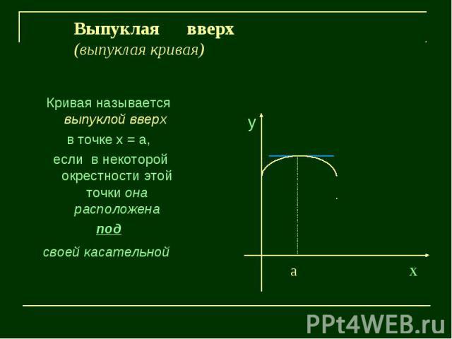 Выпуклая вверх(выпуклая кривая)Кривая называется выпуклой вверх в точке х = а, если в некоторой окрестности этой точки она расположенаподсвоей касательной