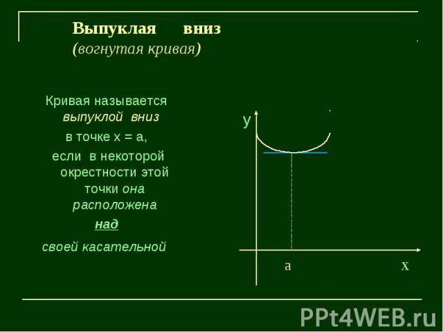 Выпуклая вниз(вогнутая кривая)Кривая называется выпуклой вниз в точке х = а, если в некоторой окрестности этой точки она расположенанадсвоей касательной
