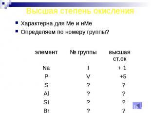 Характерна для Ме и нМеХарактерна для Ме и нМеОпределяем по номеру группы?