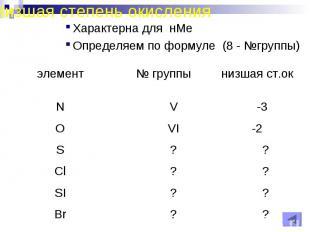 Низшая степень окисленияХарактерна для нМеОпределяем по формуле (8 - №группы)