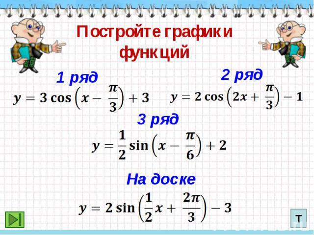 Постройте графики функций
