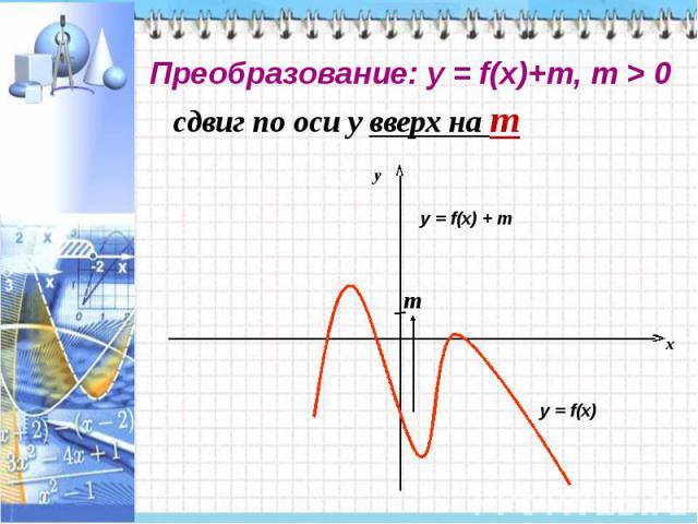 Преобразование: у = f(x)+m, m > 0