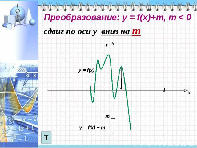 Преобразование: у = f(x)+m, m < 0сдвиг по оси у вниз на m