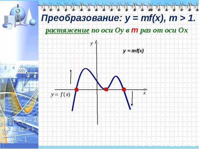 Преобразование: у = mf(x), m > 1.растяжение по оси Оу в m раз от оси Ох