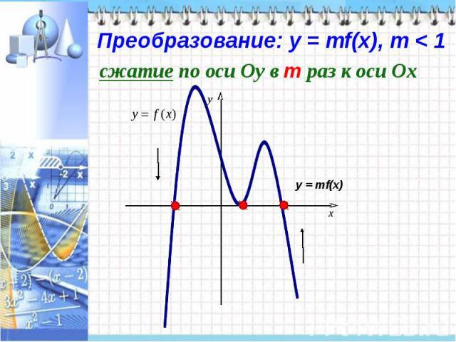 Преобразование: у = mf(x), m < 1сжатие по оси Оу в m раз к оси Ох