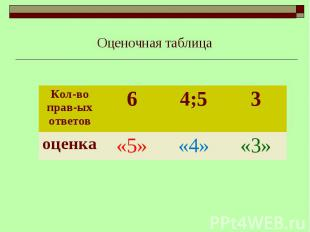 Оценочная таблица