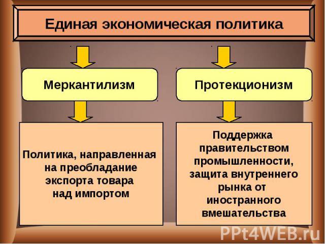 Политика, направленная на преобладаниеэкспорта товара над импортомПоддержка правительствомпромышленности,защита внутреннегорынка от иностранноговмешательства
