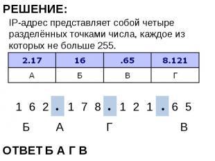 IP-адрес представляет собой четыре разделённых точками числа, каждое из которых
