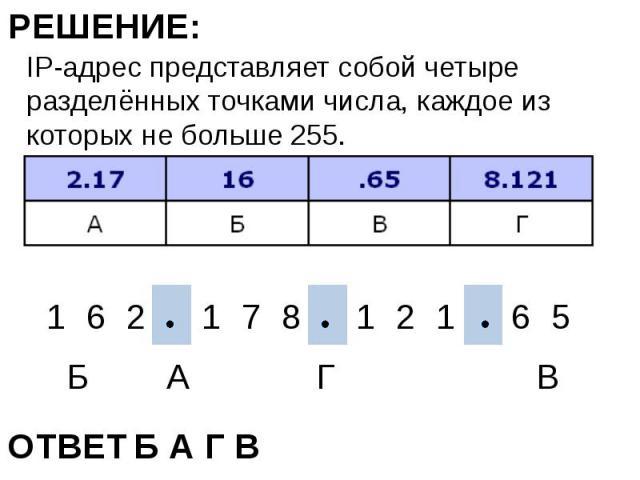 IP-адрес представляет собой четыре разделённых точками числа, каждое из которых не больше 255.