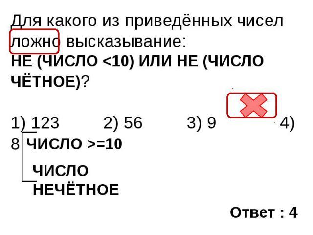 Для какого из приведённых чисел ложно высказывание: НЕ (ЧИСЛО