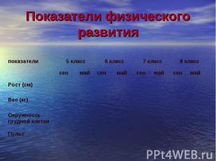 Показатели физического развития