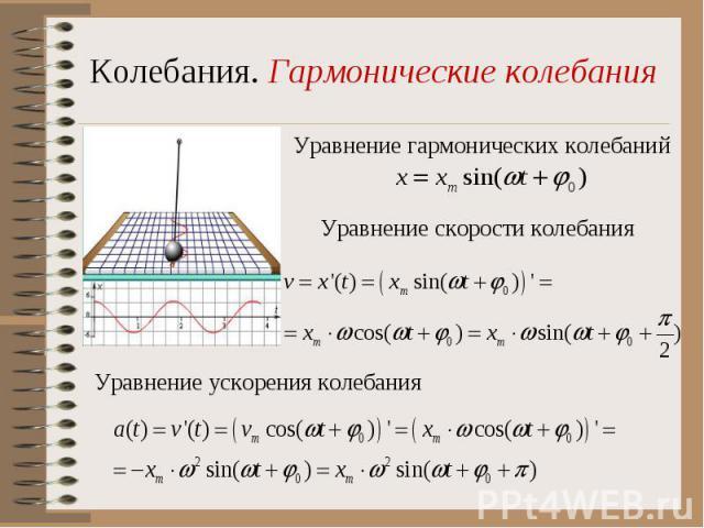 Колебания. Гармонические колебанияУравнение гармонических колебанийУравнение скорости колебанияУравнение ускорения колебания