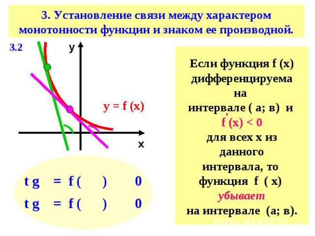 3. Установление связи между характером монотонности функции и знаком ее производной.Если функция f (х)дифференцируема на интервале ( а; в) и f (х) < 0для всех х из данногоинтервала, то функция f ( х) убываетна интервале (а; в).