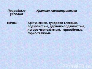 Арктические, тундрово-глеевые, подзолистые, дерново-подзолистые, лугово-чернозём