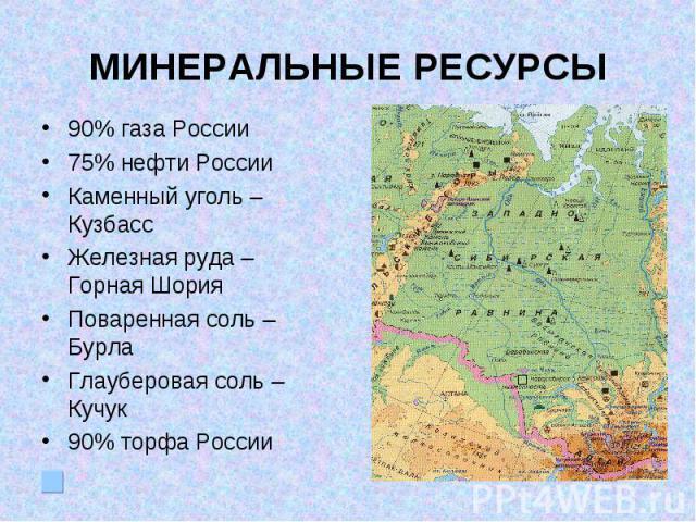 МИНЕРАЛЬНЫЕ РЕСУРСЫ90% газа России75% нефти РоссииКаменный уголь – КузбассЖелезная руда – Горная ШорияПоваренная соль – БурлаГлауберовая соль – Кучук90% торфа России