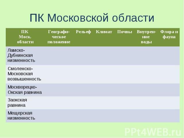ПК Московской области