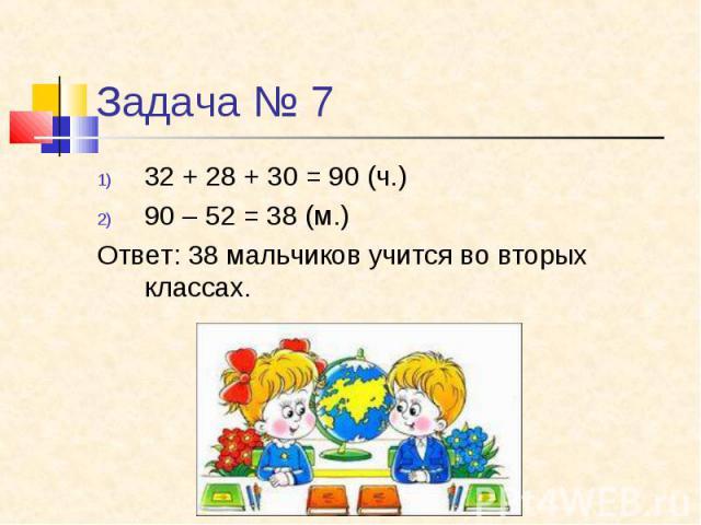 32 + 28 + 30 = 90 (ч.)90 – 52 = 38 (м.)Ответ: 38 мальчиков учится во вторых классах.