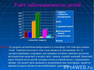 Учёт заболеваемости детейВывод: В среднем автомобили выбрасывают в атмосферу 160