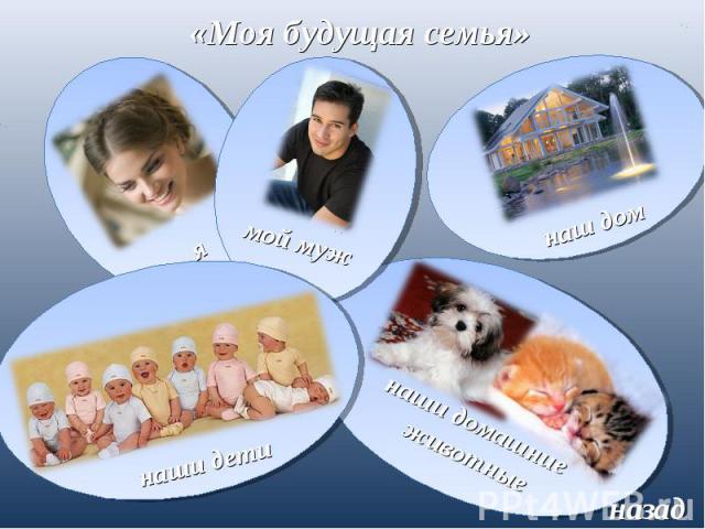 «Моя будущая семья»