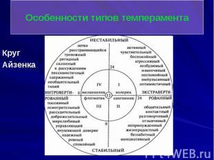 Особенности типов темпераментаКруг Айзенка