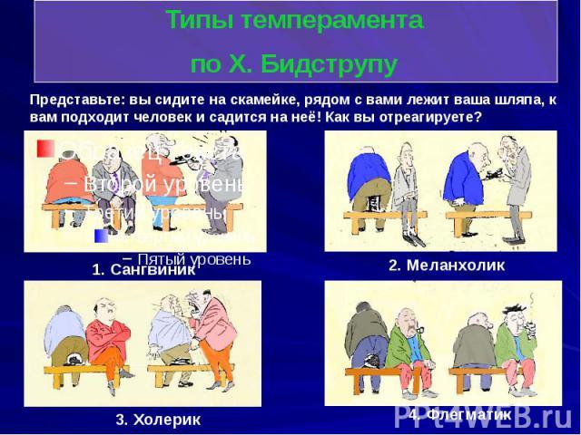 Типы темперамента по Х. БидструпуПредставьте: вы сидите на скамейке, рядом с вами лежит ваша шляпа, к вам подходит человек и садится на неё! Как вы отреагируете?