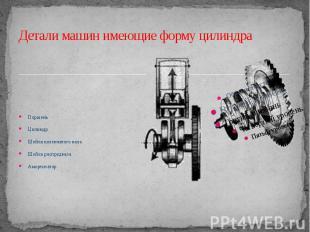 Детали машин имеющие форму цилиндраПоршеньЦилиндрШейка коленчатого валаШейка рас
