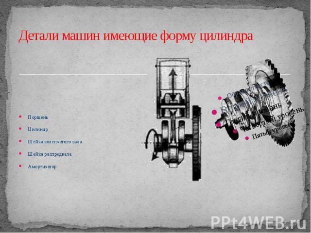 Детали машин имеющие форму цилиндраПоршеньЦилиндрШейка коленчатого валаШейка распредвалаАмортизатор