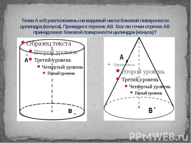 Точки А и В расположены на видимой части боковой поверхности цилиндра (конуса). Проведите отрезок АВ. Все ли точки отрезка АВ принадлежат боковой поверхности цилиндра (конуса)?