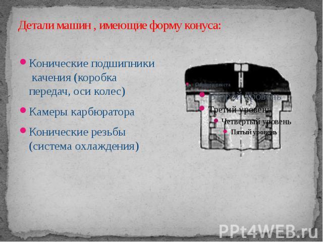 Детали машин , имеющие форму конуса:Конические подшипники качения (коробка передач, оси колес)Камеры карбюратораКонические резьбы (система охлаждения)