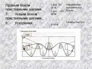 Правым боком приставными шагами.7.Левым боком приставными шагами.8.Ускорения.