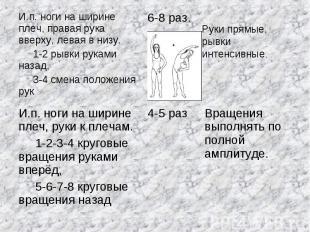 И.п. ноги на ширине плеч, правая рука вверху, левая в низу. 1-2 рывки руками наз