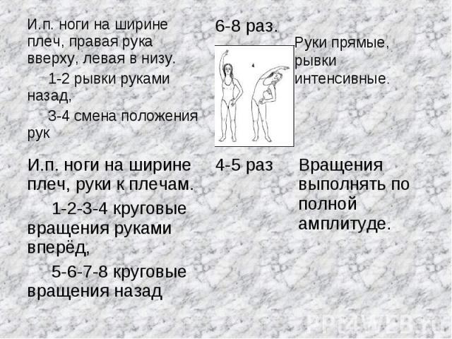 И.п. ноги на ширине плеч, правая рука вверху, левая в низу. 1-2 рывки руками назад, 3-4 смена положения рук