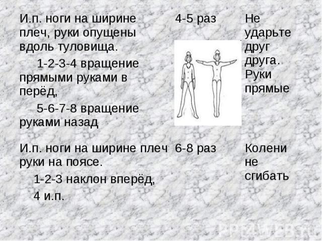 И.п. ноги на ширине плеч, руки опущены вдоль туловища. 1-2-3-4 вращение прямыми руками в перёд, 5-6-7-8 вращение руками назад