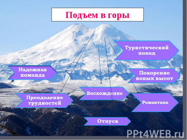 Подъем в горы